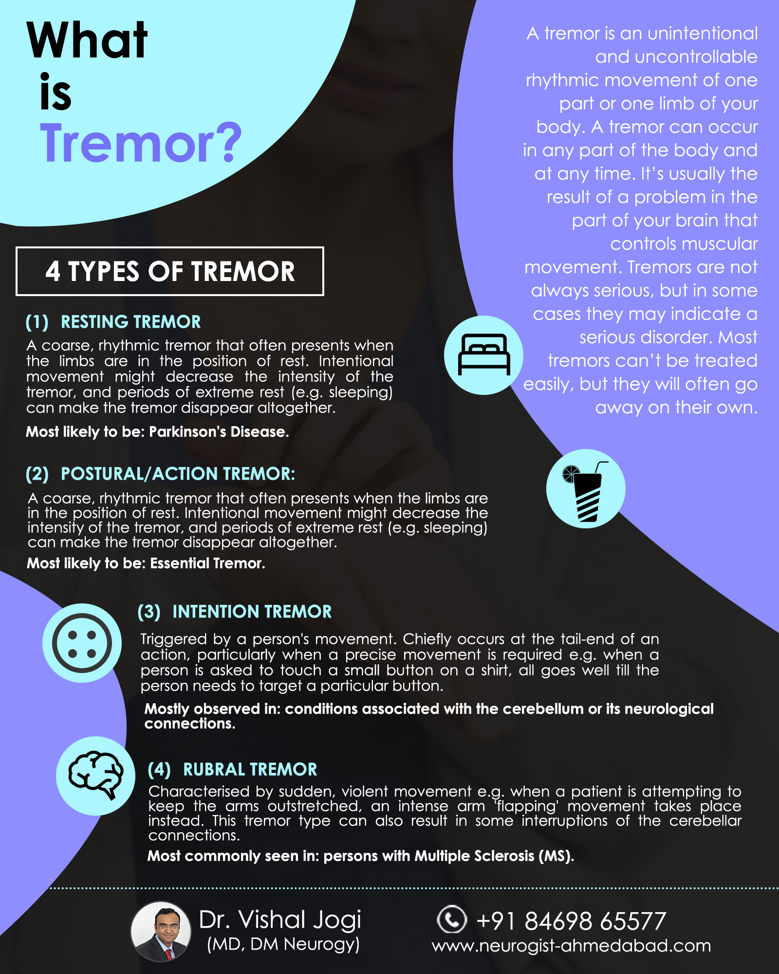 tremor_infographic